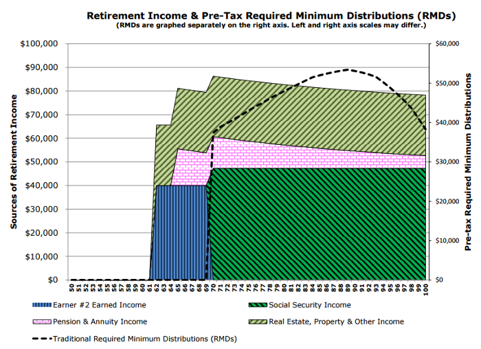 VeriPlan Tax Graphic